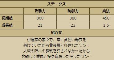 防 振り wiki
